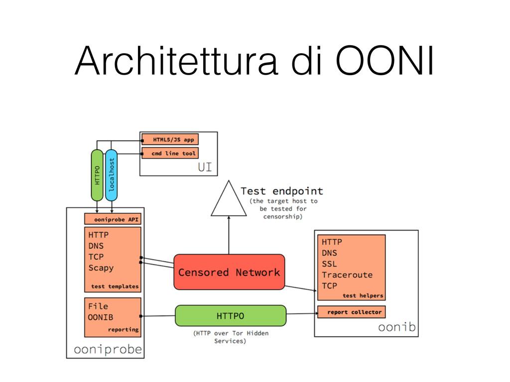 Architettura di OONI