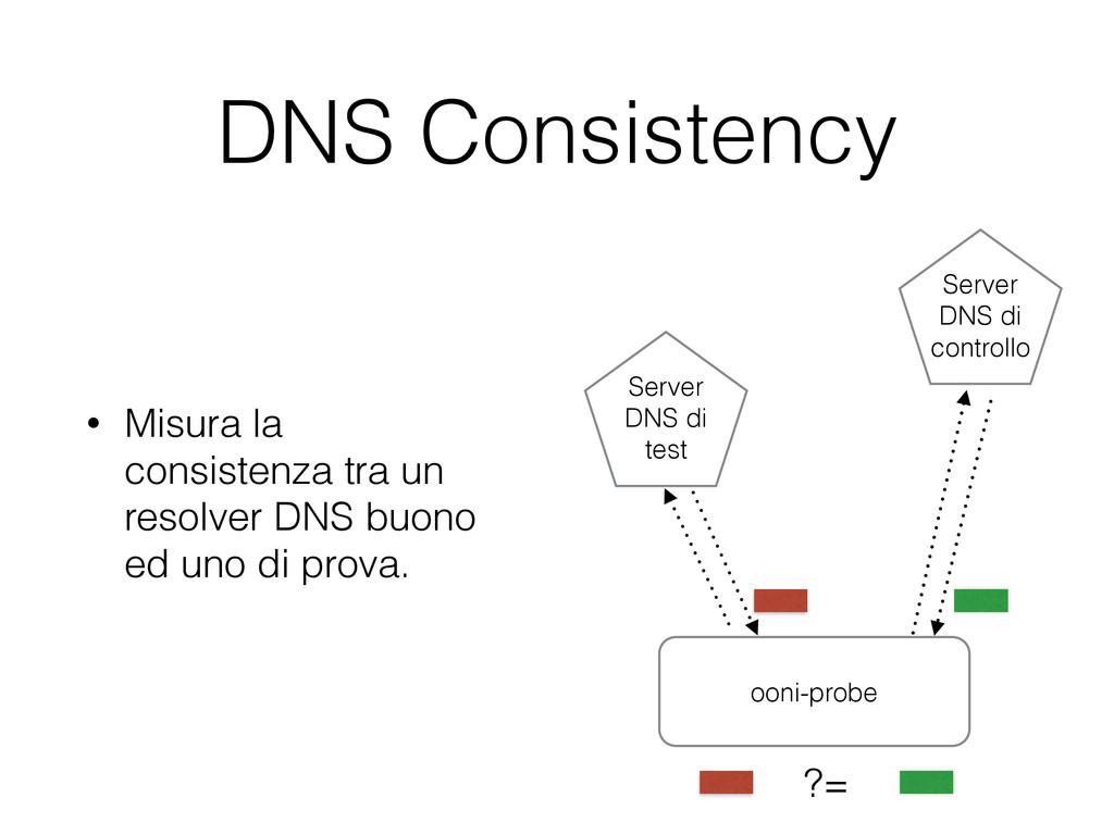 DNS Consistency • Misura la consistenza tra un ...