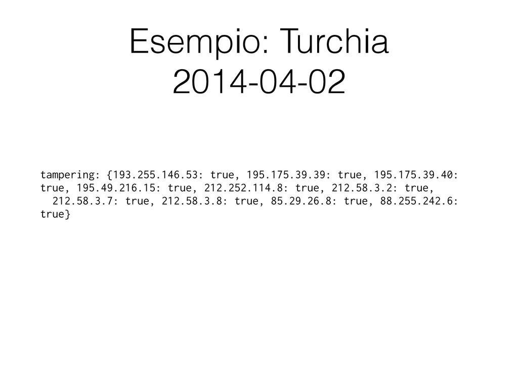 Esempio: Turchia 2014-04-02 tampering: {193.255...