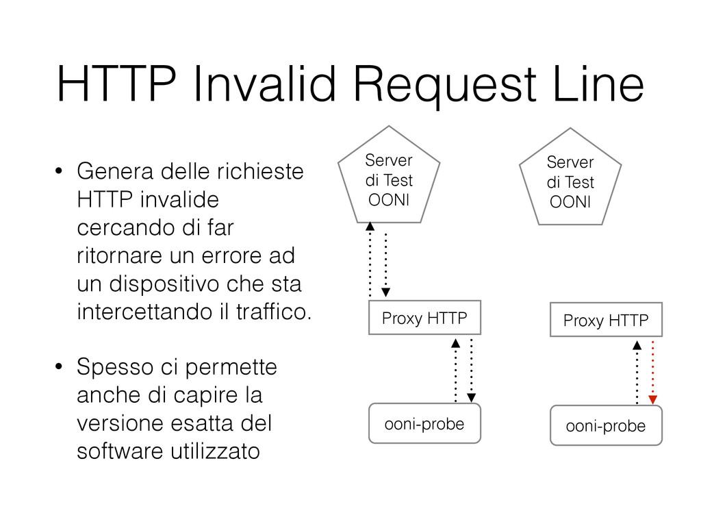 HTTP Invalid Request Line • Genera delle richie...