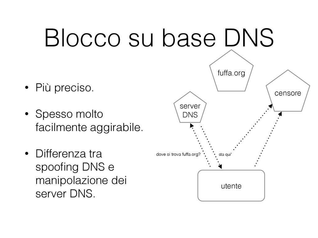 Blocco su base DNS • Più preciso. • Spesso molt...