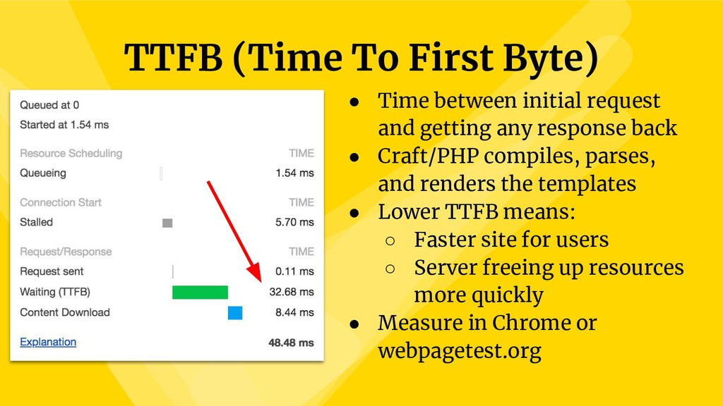 TTFB (Time To First Byte) ● Time between initia...