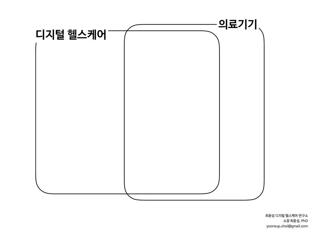 디지털 헬스케어 의료기기 최윤섭 디지털 헬스케어 연구소  소장 최윤섭, PhD   y...