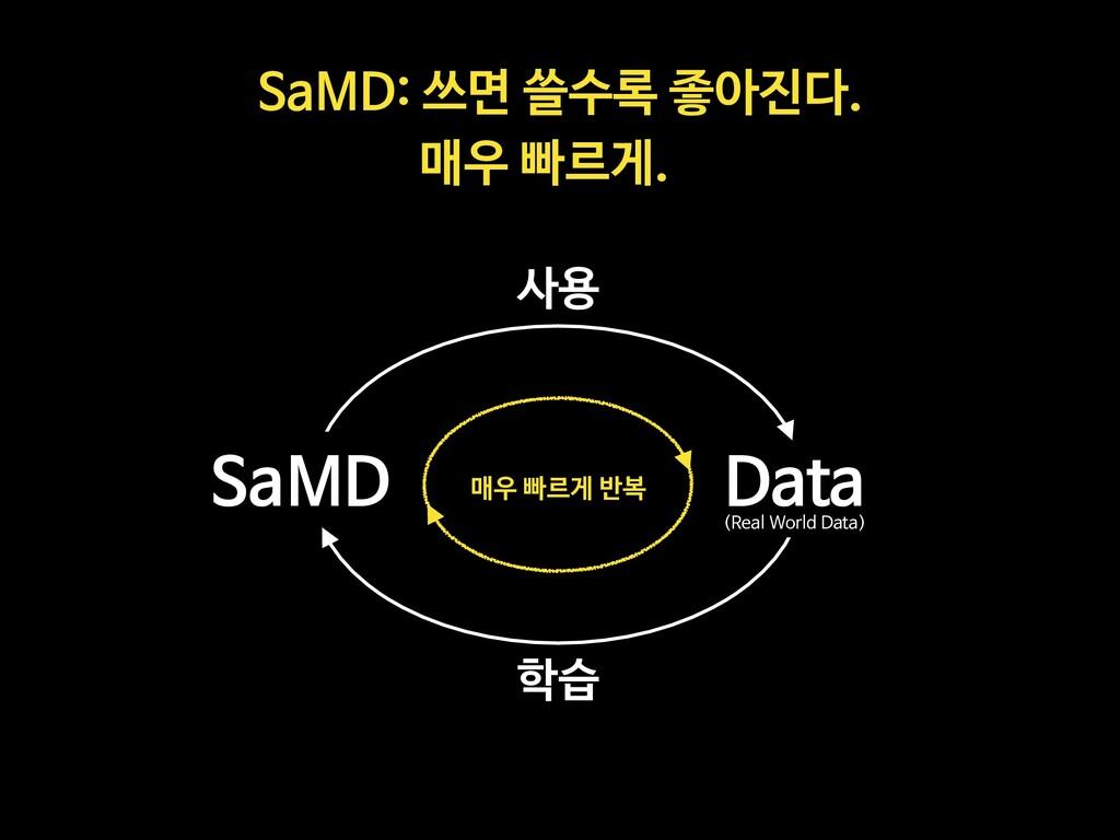 매우 빠르게. SaMD: 쓰면 쓸수록 좋아진다. SaMD 사용 학습 매우 빠르게 반복...