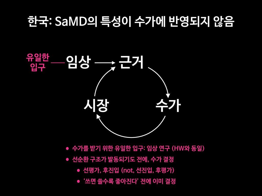 한국: SaMD의 특성이 수가에 반영되지 않음 임상 근거 수가 시장 유일한   입구 ...