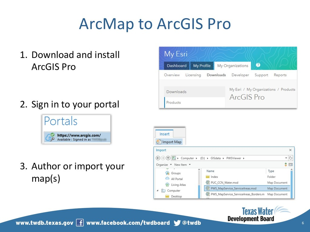 ArcMap to ArcGIS Pro 6 1.  Download and install...