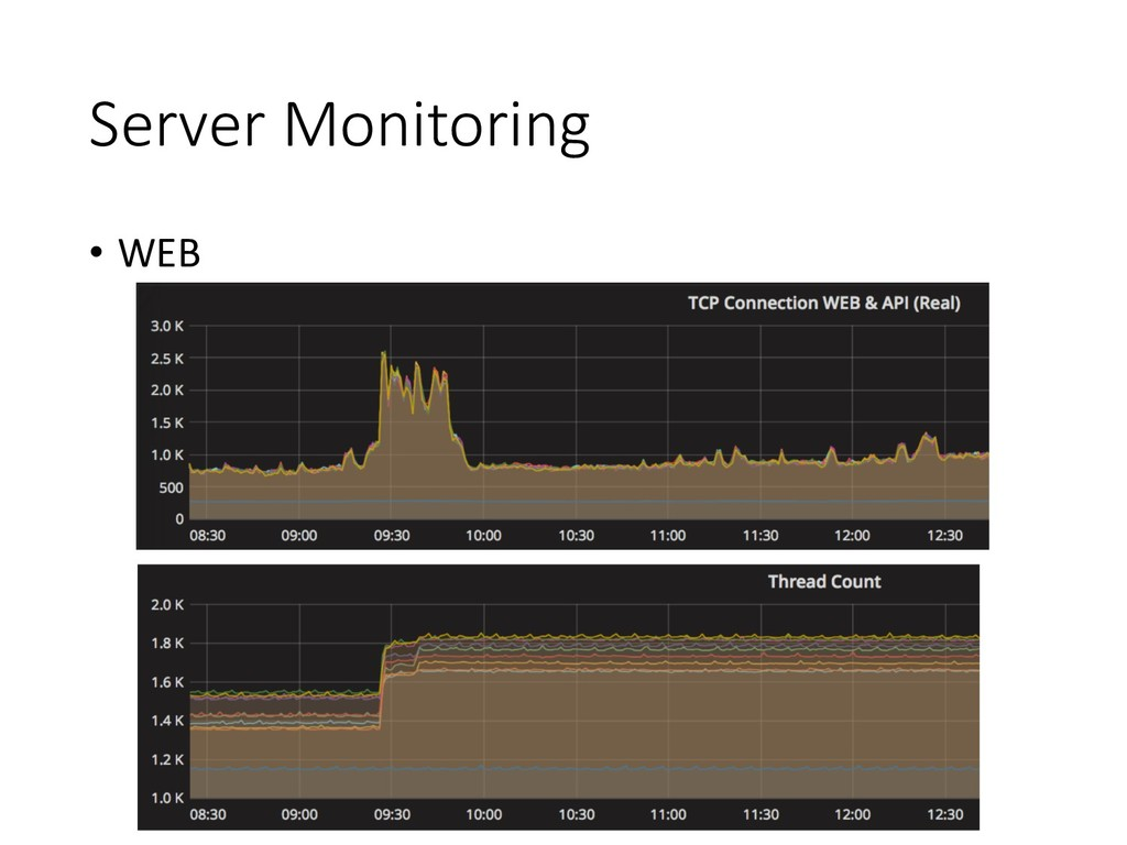 Server Monitoring • WEB