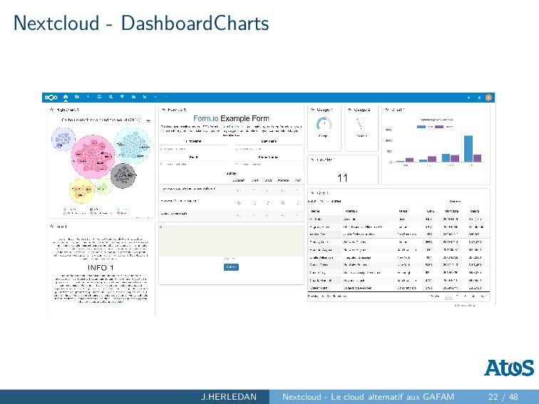 Nextcloud - DashboardCharts J.HERLEDAN Nextclou...