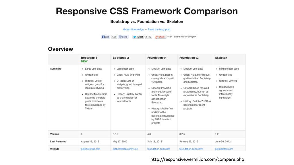 http://responsive.vermilion.com/compare.php