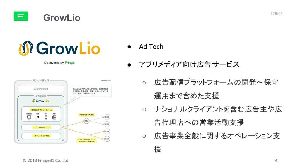 GrowLio ● ● アプリメディア向け広告サービス ○ 広告配信プラットフォームの開発~保...