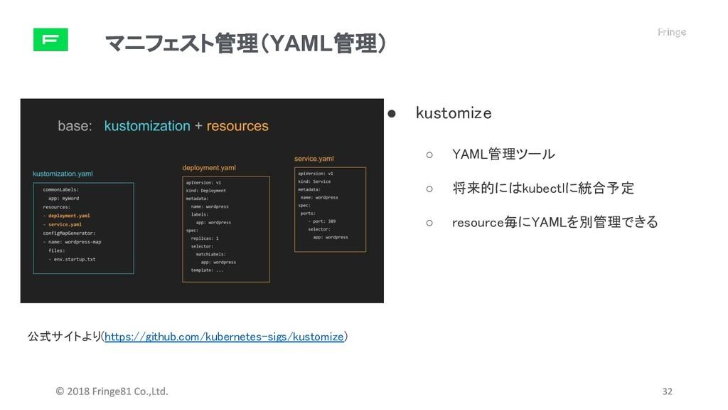 マニフェスト管理(YAML管理) ● kustomize ○ YAML管理ツール ○ 将来的に...