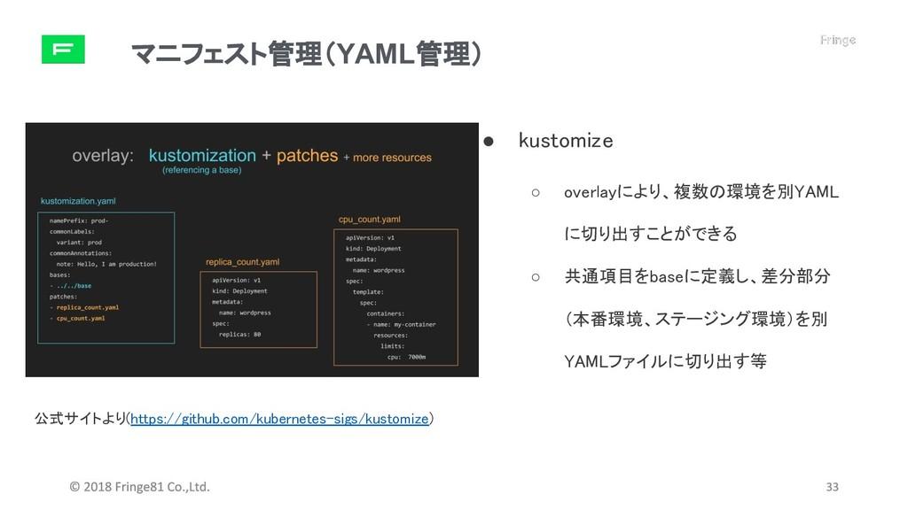 マニフェスト管理(YAML管理) ● kustomize ○ overlayにより、複数の環境...