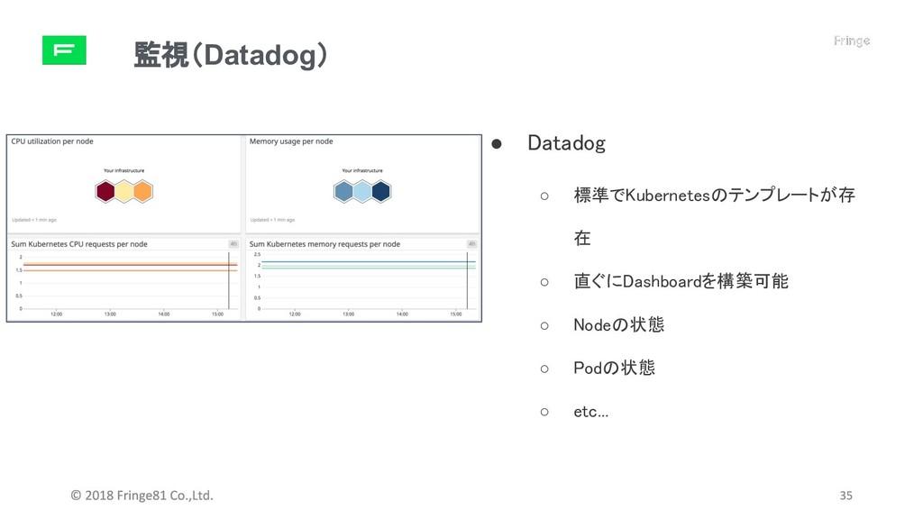 監視(Datadog) ● Datadog ○ 標準でKubernetesのテンプレートが存 ...