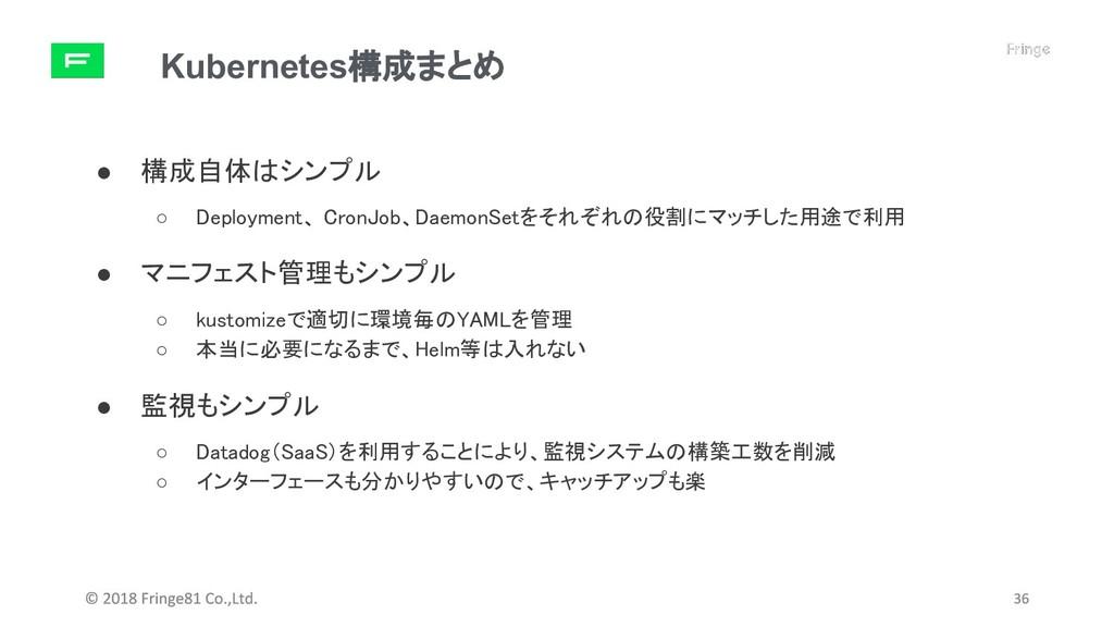 Kubernetes構成まとめ ● 構成自体はシンプル ○ Deployment、 CronJ...