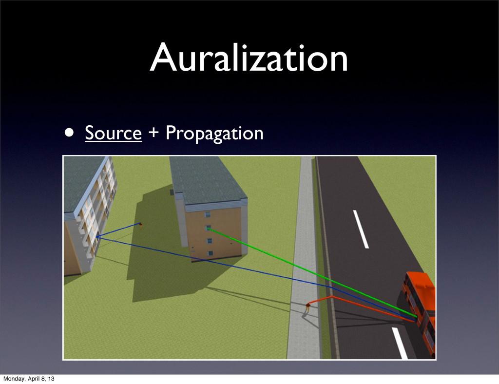 Auralization • Source + Propagation Monday, Apr...