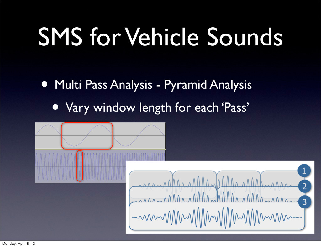 SMS for Vehicle Sounds • Multi Pass Analysis - ...