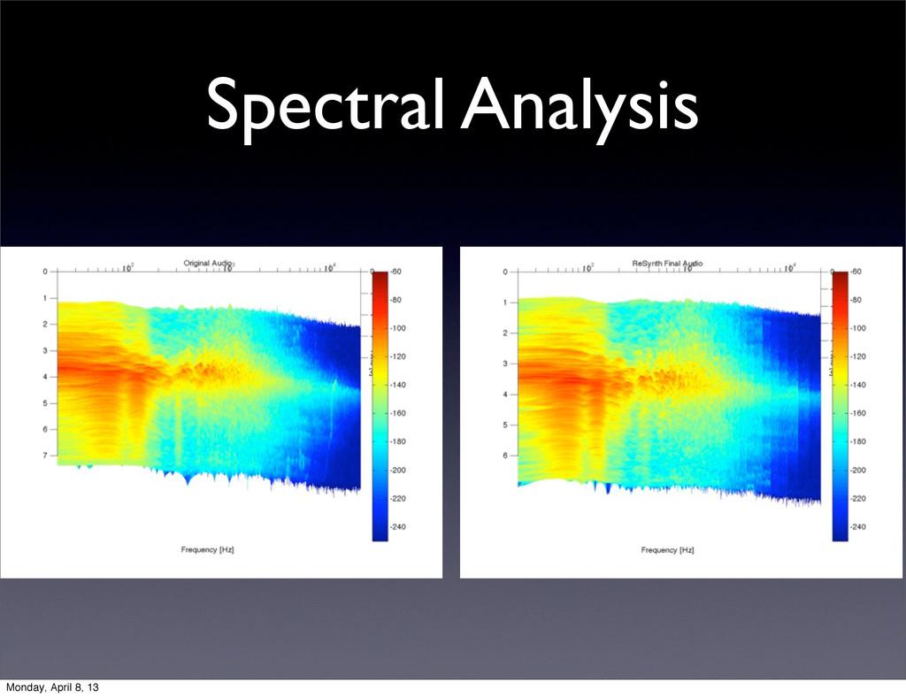 Spectral Analysis Monday, April 8, 13