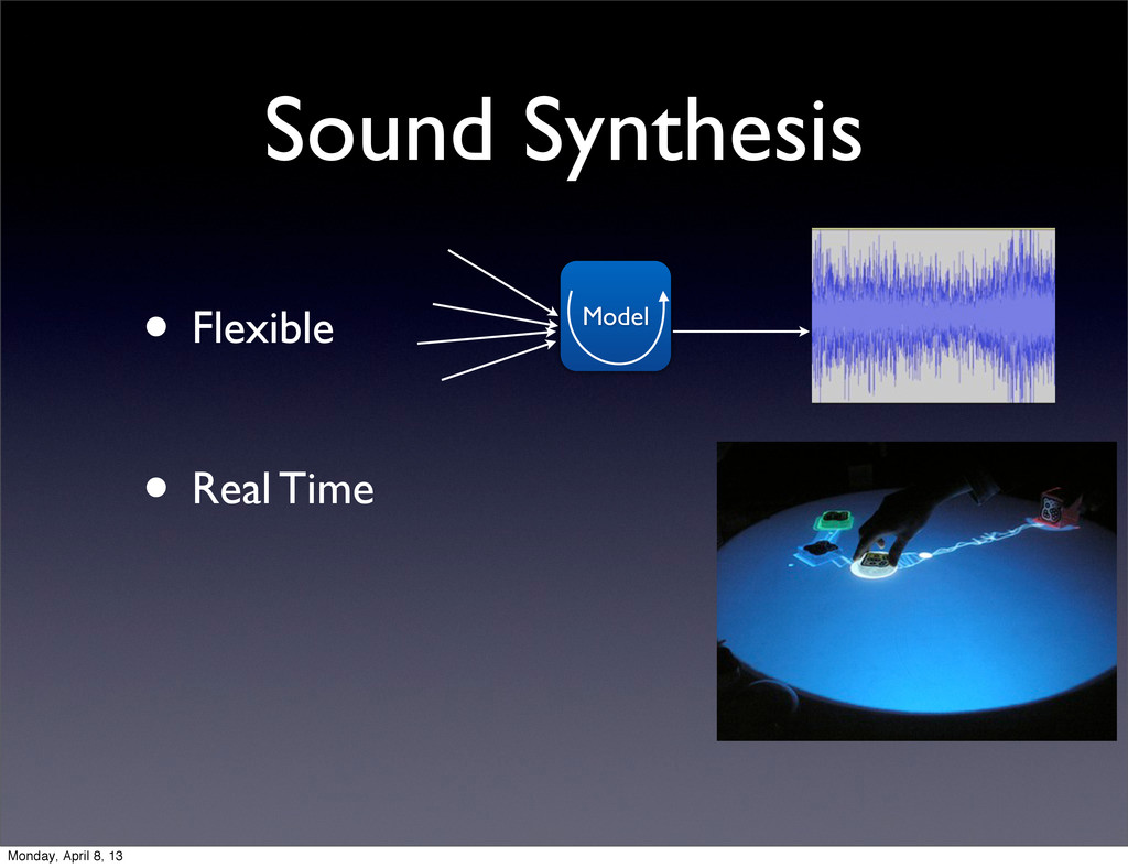 Sound Synthesis • Flexible • Real Time Model Mo...
