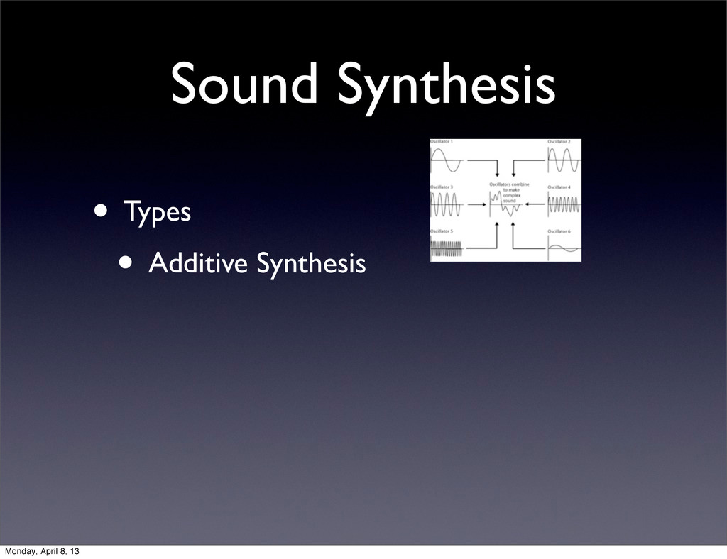 Sound Synthesis • Types • Additive Synthesis Mo...