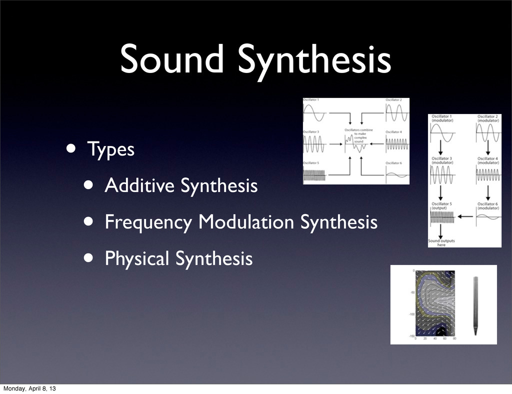 Sound Synthesis • Types • Additive Synthesis • ...