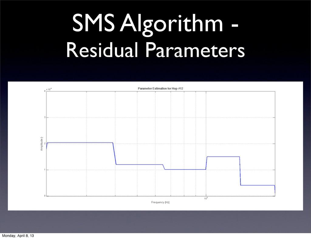 SMS Algorithm - Residual Parameters Monday, Apr...