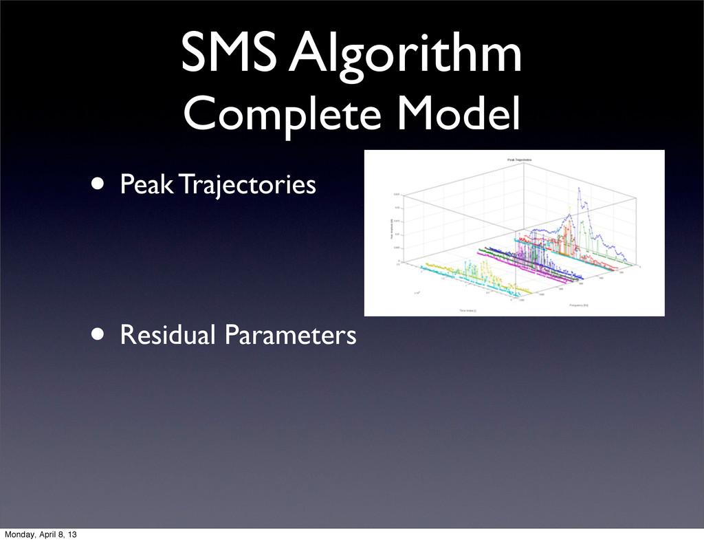 SMS Algorithm Complete Model • Peak Trajectorie...