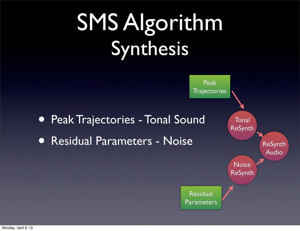 SMS Algorithm Synthesis • Peak Trajectories - T...