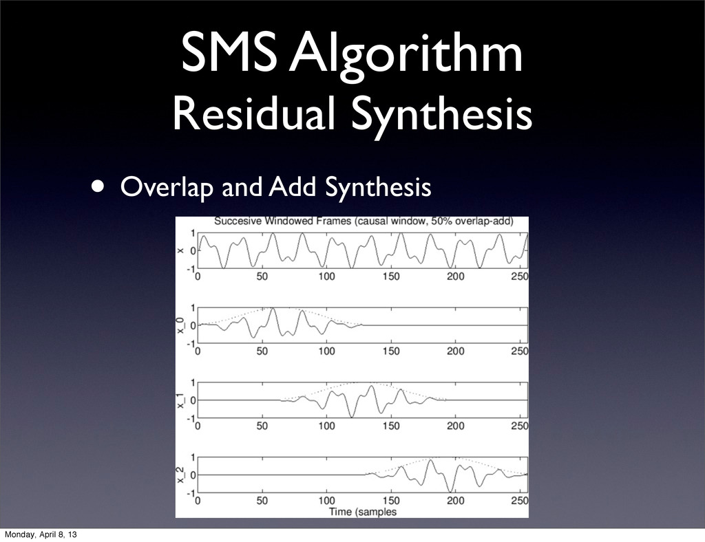SMS Algorithm Residual Synthesis • Overlap and ...
