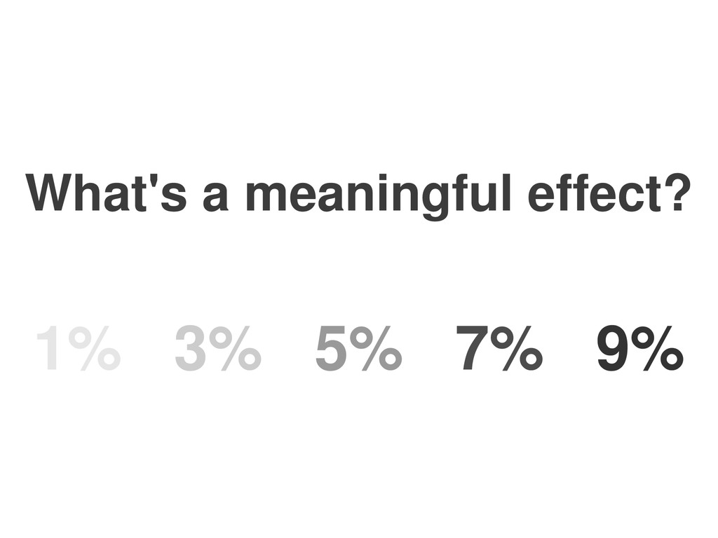 What's a meaningful effect? 1% 3% 5% 7% 9%