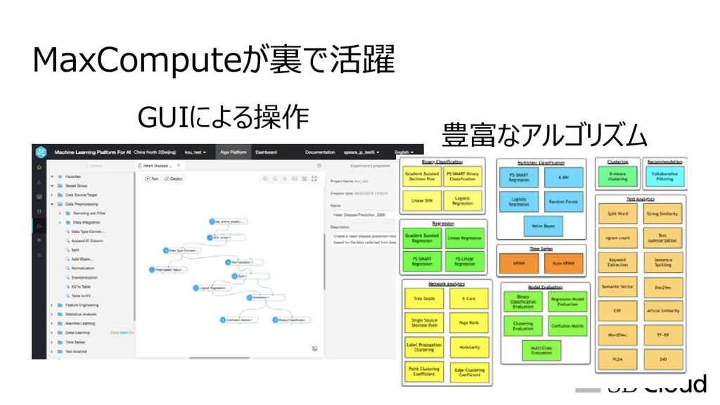 MaxComputeが裏で活躍 GUIによる操作 豊富なアルゴリズム