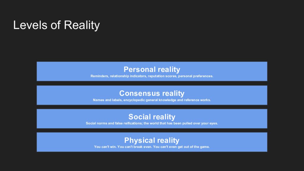 Physical reality You can't win. You can't break...