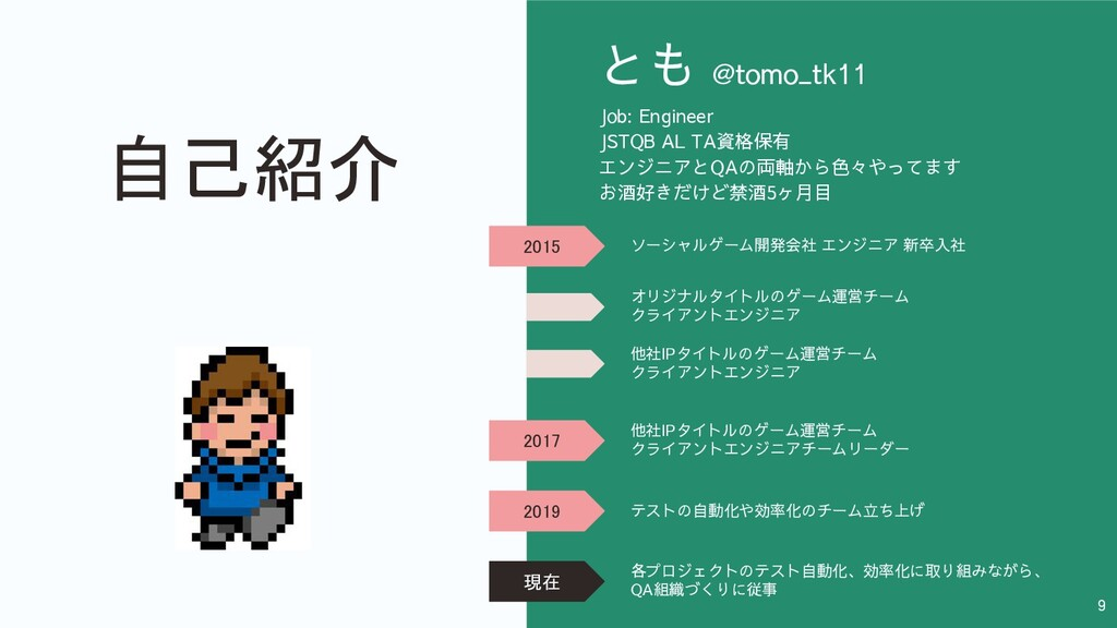 自己紹介 とも @tomo_tk11 Job: Engineer JSTQB AL TA資格保...