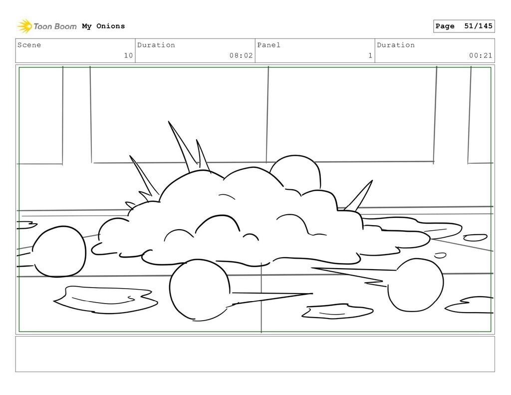 Scene 10 Duration 08:02 Panel 1 Duration 00:21 ...
