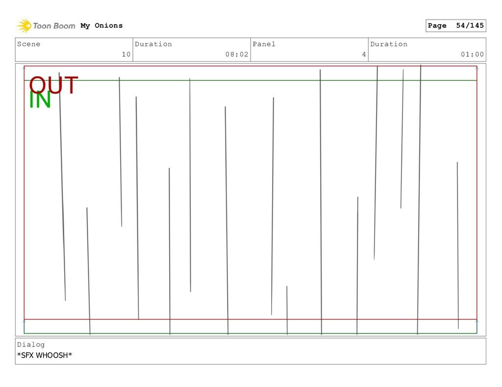 Scene 10 Duration 08:02 Panel 4 Duration 01:00 ...