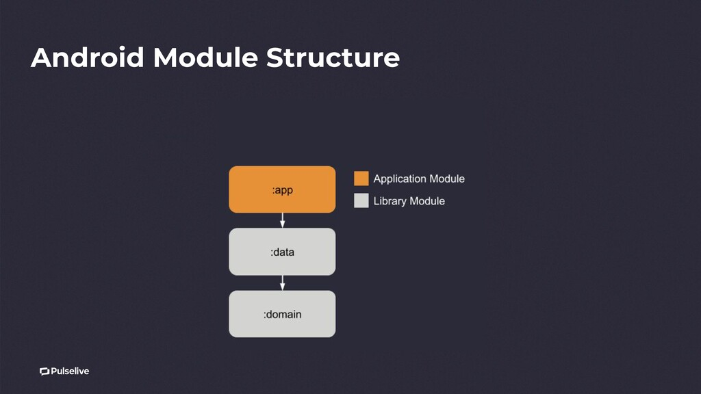 Android Module Structure
