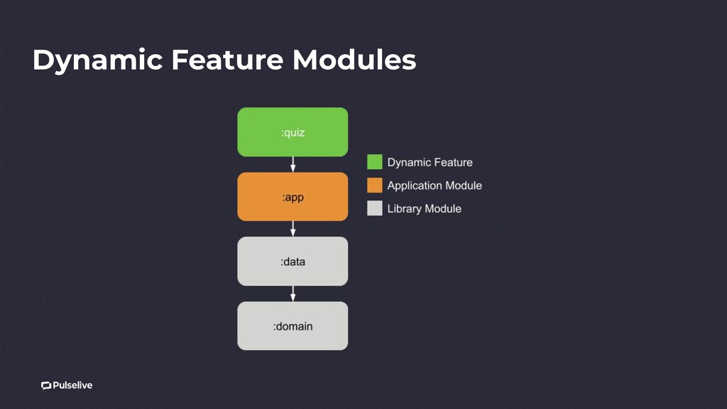 Dynamic Feature Modules