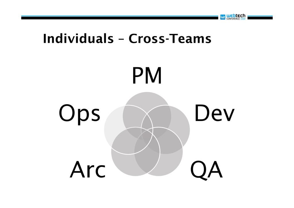 Individuals – Cross-Teams PM Dev QA Arc Ops