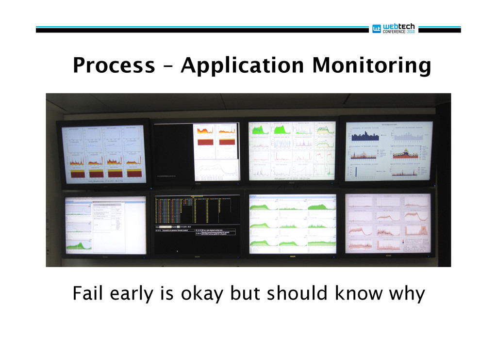 Process – Application Monitoring Fail early is ...