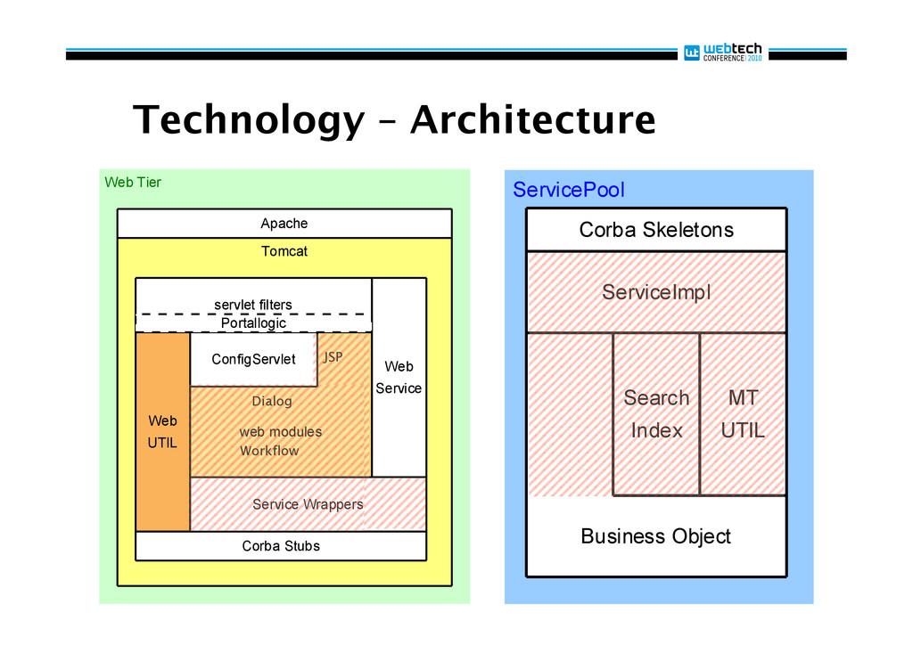 Technology – Architecture ServicePool Corba Ske...