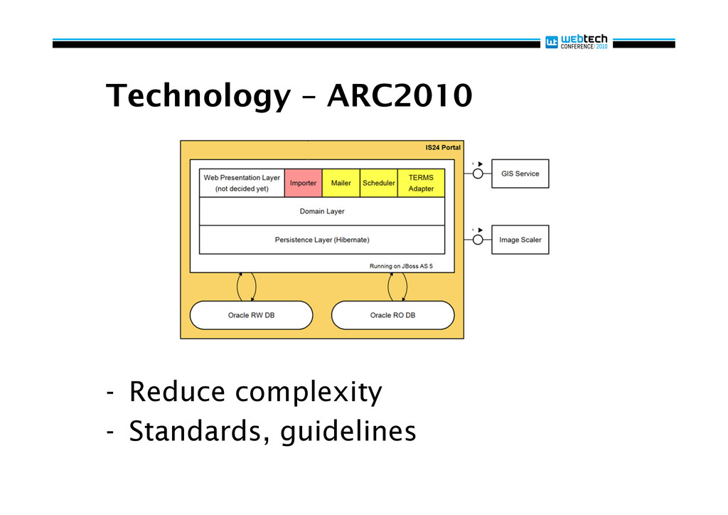 Technology – ARC2010 - Reduce complexity - St...