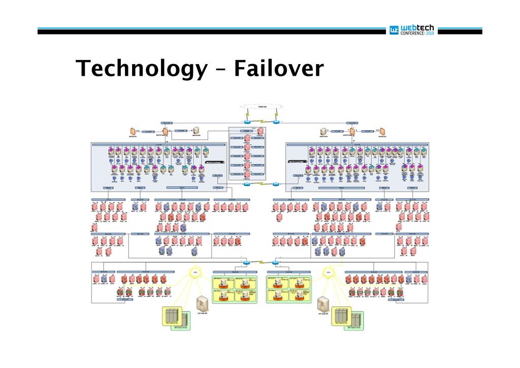 Technology – Failover