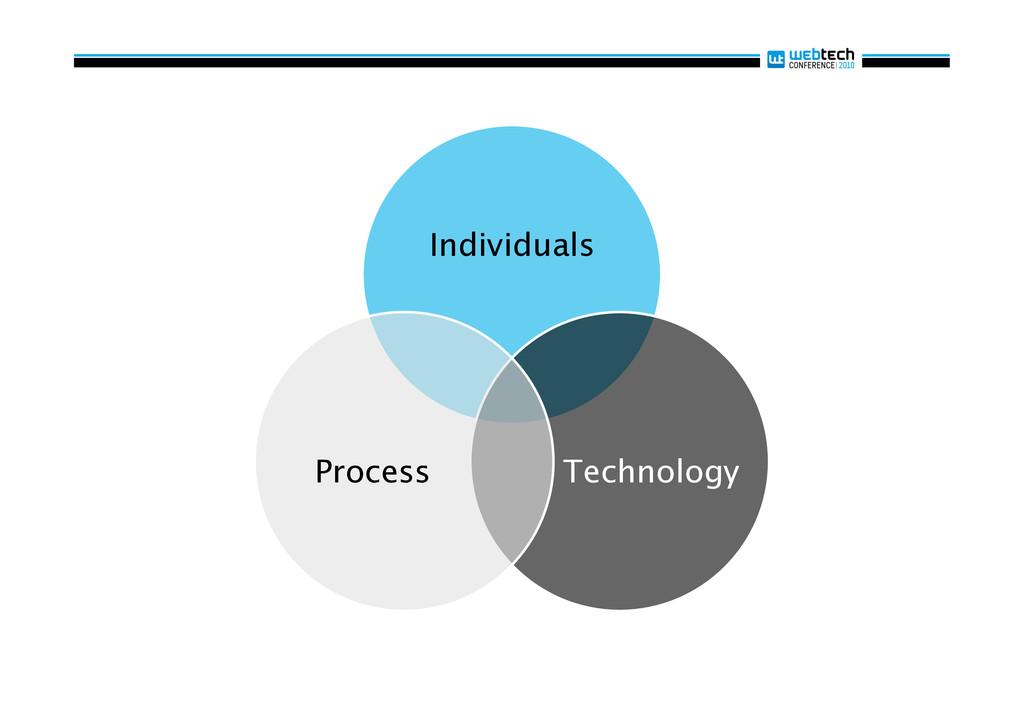 Individuals Technology Process