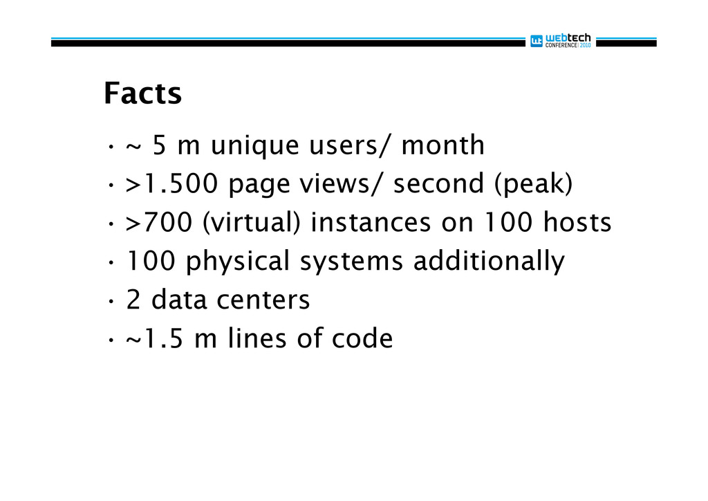 Facts •~ 5 m unique users/ month •>1.500 page...