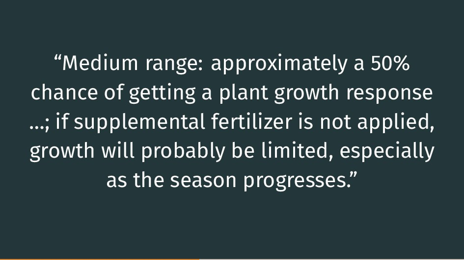 """Medium range: approximately a 50% chance of ge..."