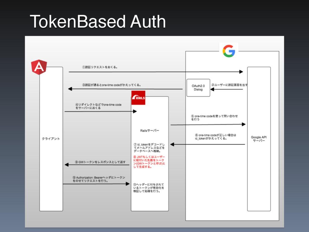 TokenBased Auth