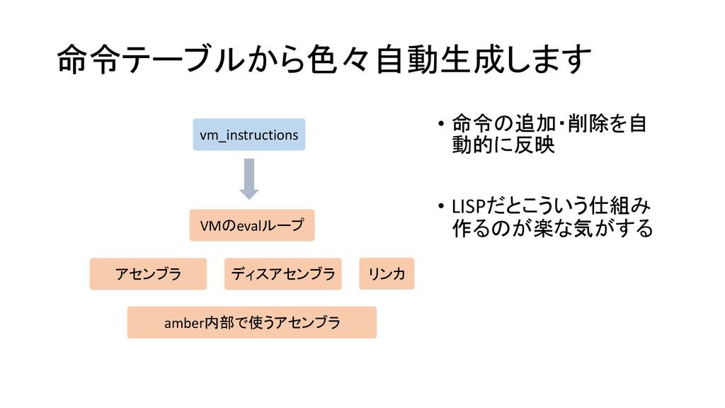 命令テーブルから色々自動生成します • 命令の追加・削除を自 動的に反映 • LISPだとこう...