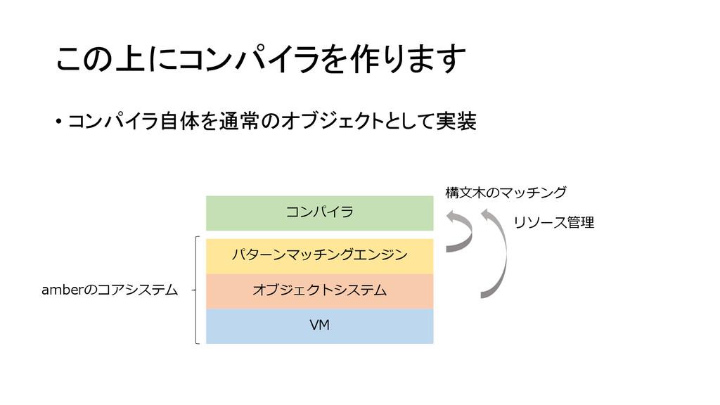 この上にコンパイラを作ります • コンパイラ自体を通常のオブジェクトとして実装 VM オブジェ...