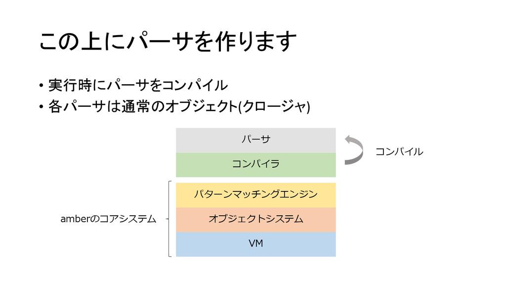 この上にパーサを作ります • 実行時にパーサをコンパイル • 各パーサは通常のオブジェクト(ク...