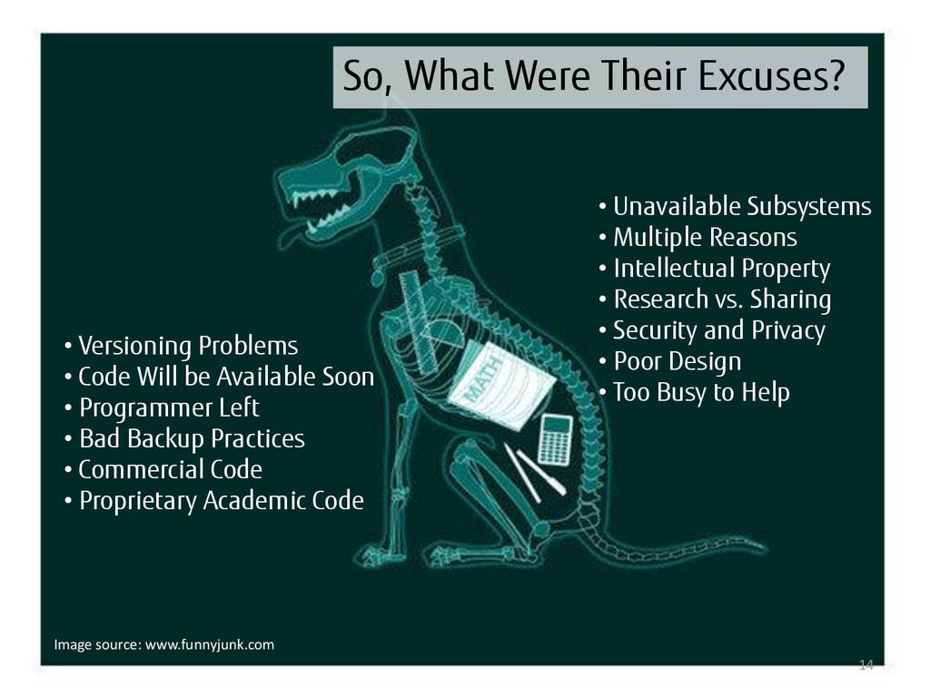 14 Image source: www.funnyjunk.com • Versioning...