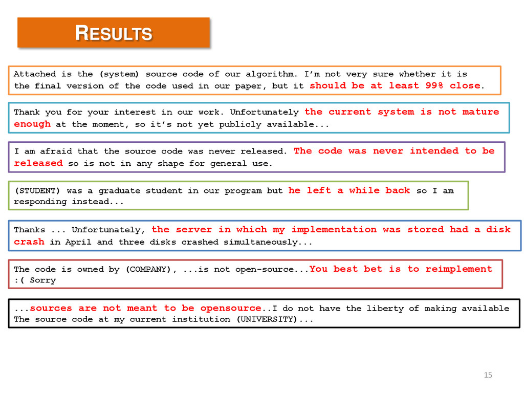 15 RESULTS Attached is the (system) source code...